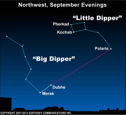 Use Big Dipper to find North Star | Tonight | EarthSky