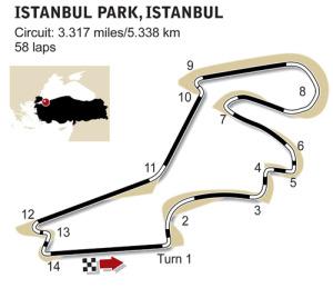 Istanbul Park circuit diagram