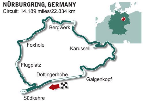 Nurburgring, Germany