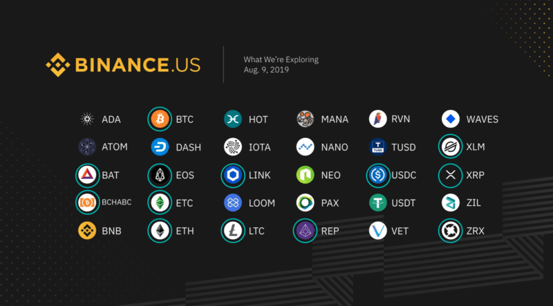 What Altcoins Are On Binance US' Planned List of Crypto Assets? 1