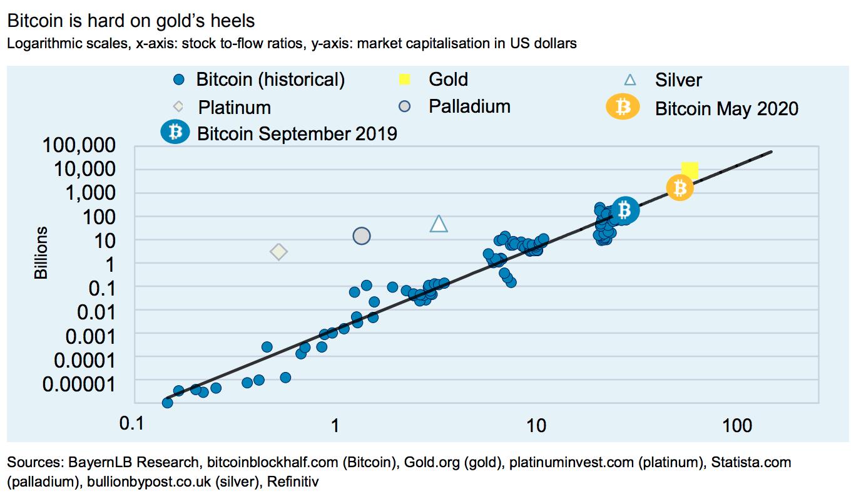 Cloud Bitcoin bányászok. Értékelés felhőbányászat. Ingyenes sajt nem csak egy egérfogóban