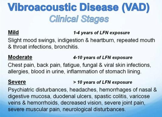 Alves-Pereira VAD clinical symptoms