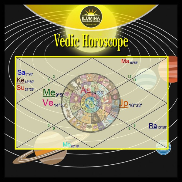 Vedic Horoscope
