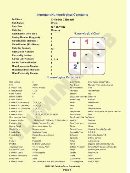Vedic Numerology Report - Page 01