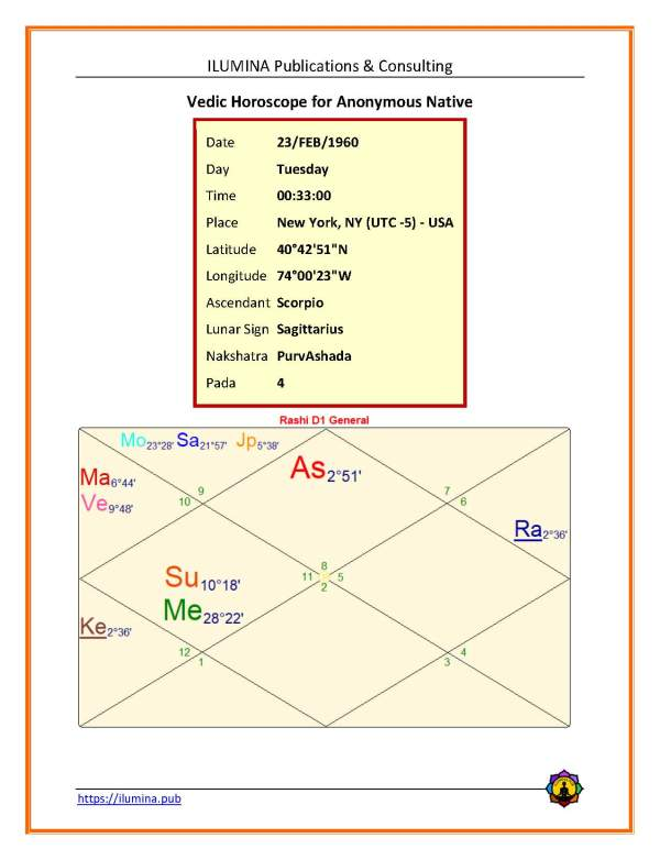 Sample Vedic Horoscope Report - Page 09
