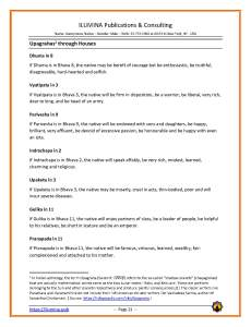 Sample Vedic Horoscope Report - Page 21