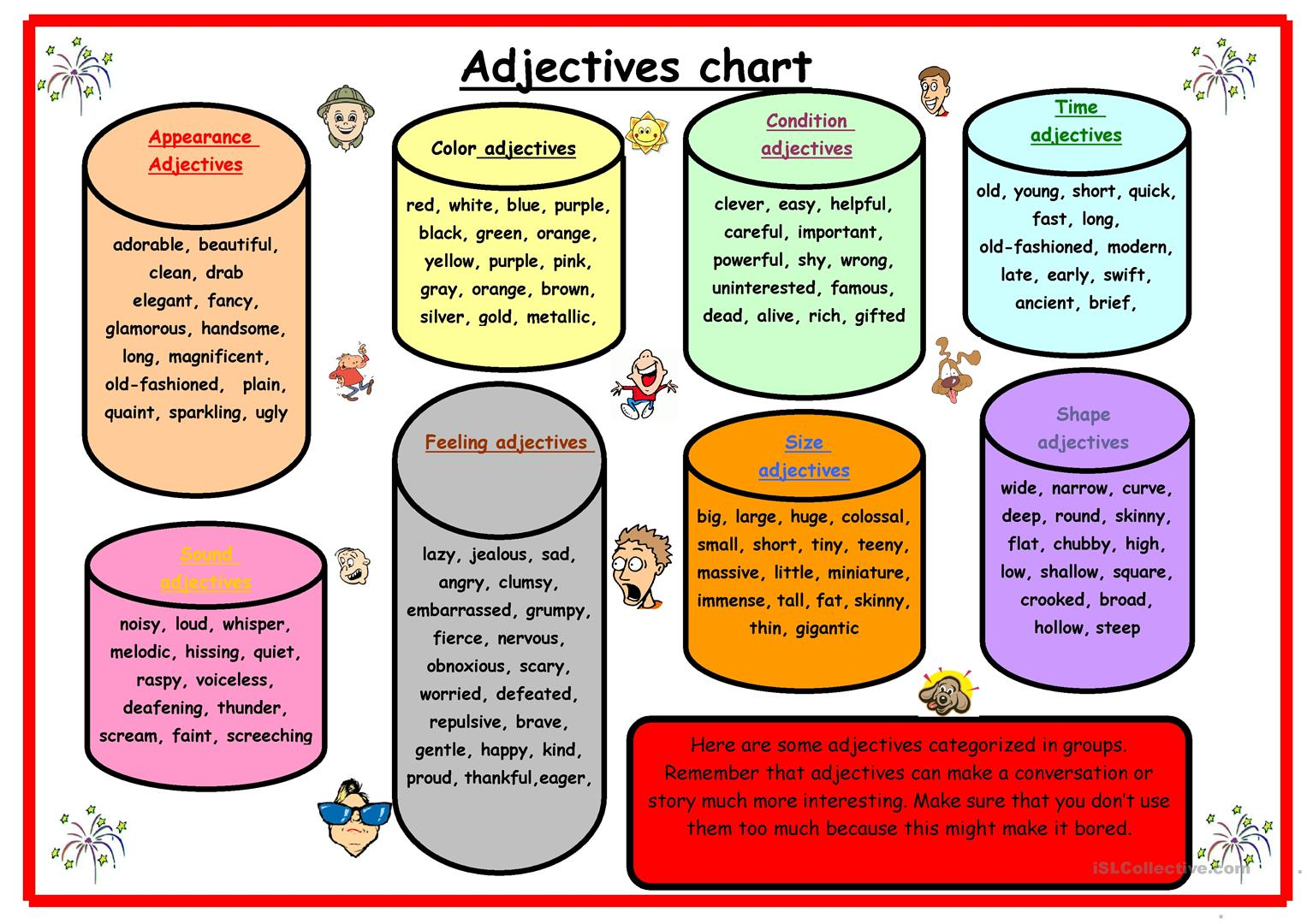 Adjective Chart Worksheet