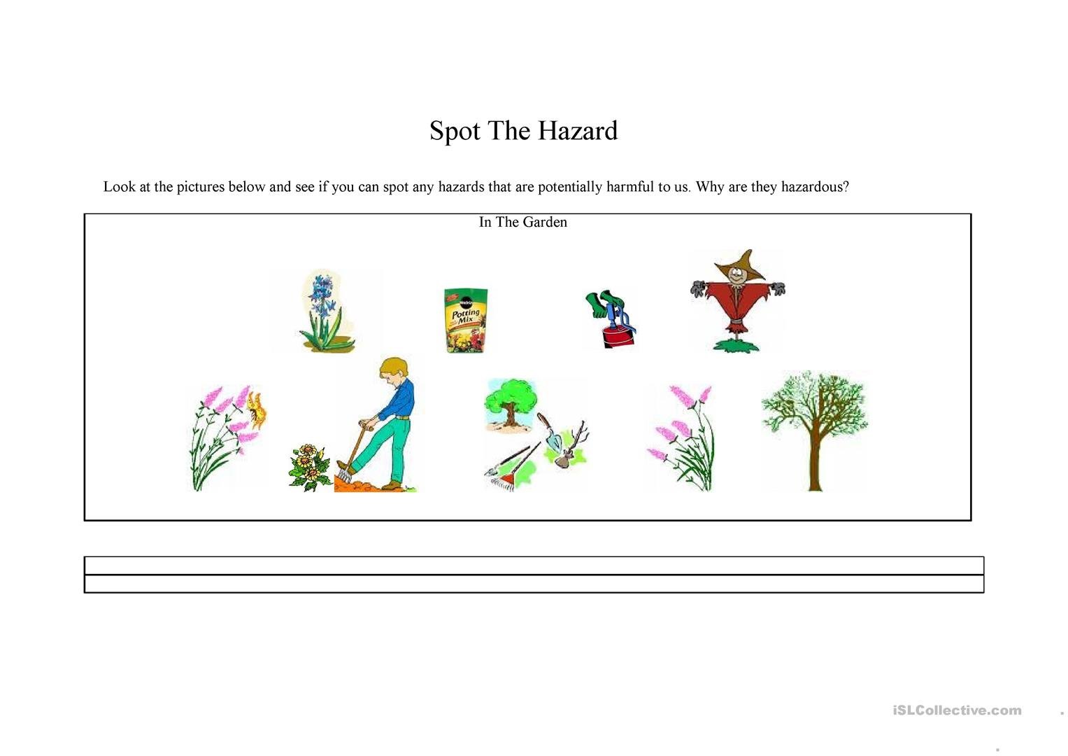 Spot The Hazard Activity Pictures To Pin