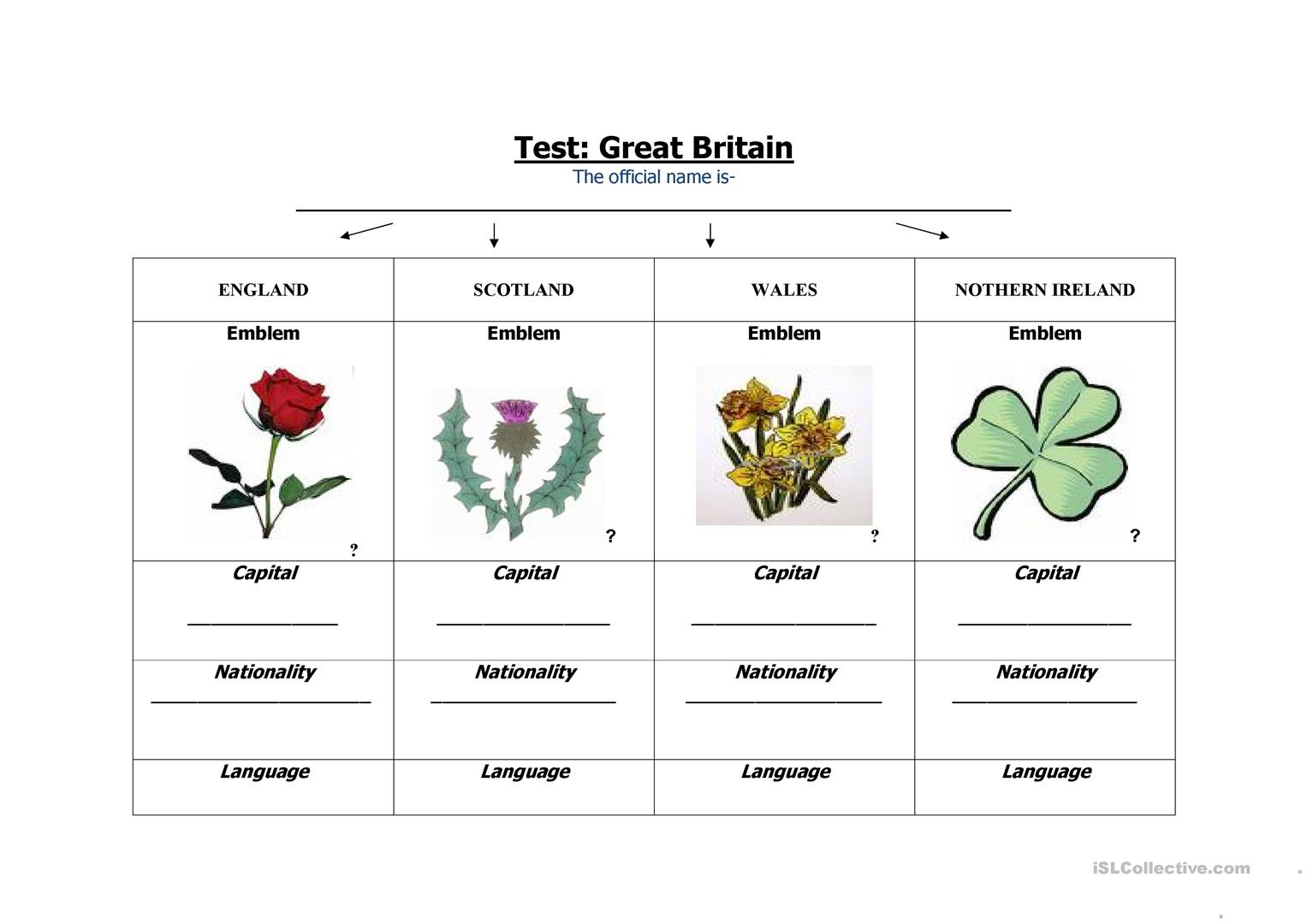 The United Kingdom Basic Knowledge In Tables