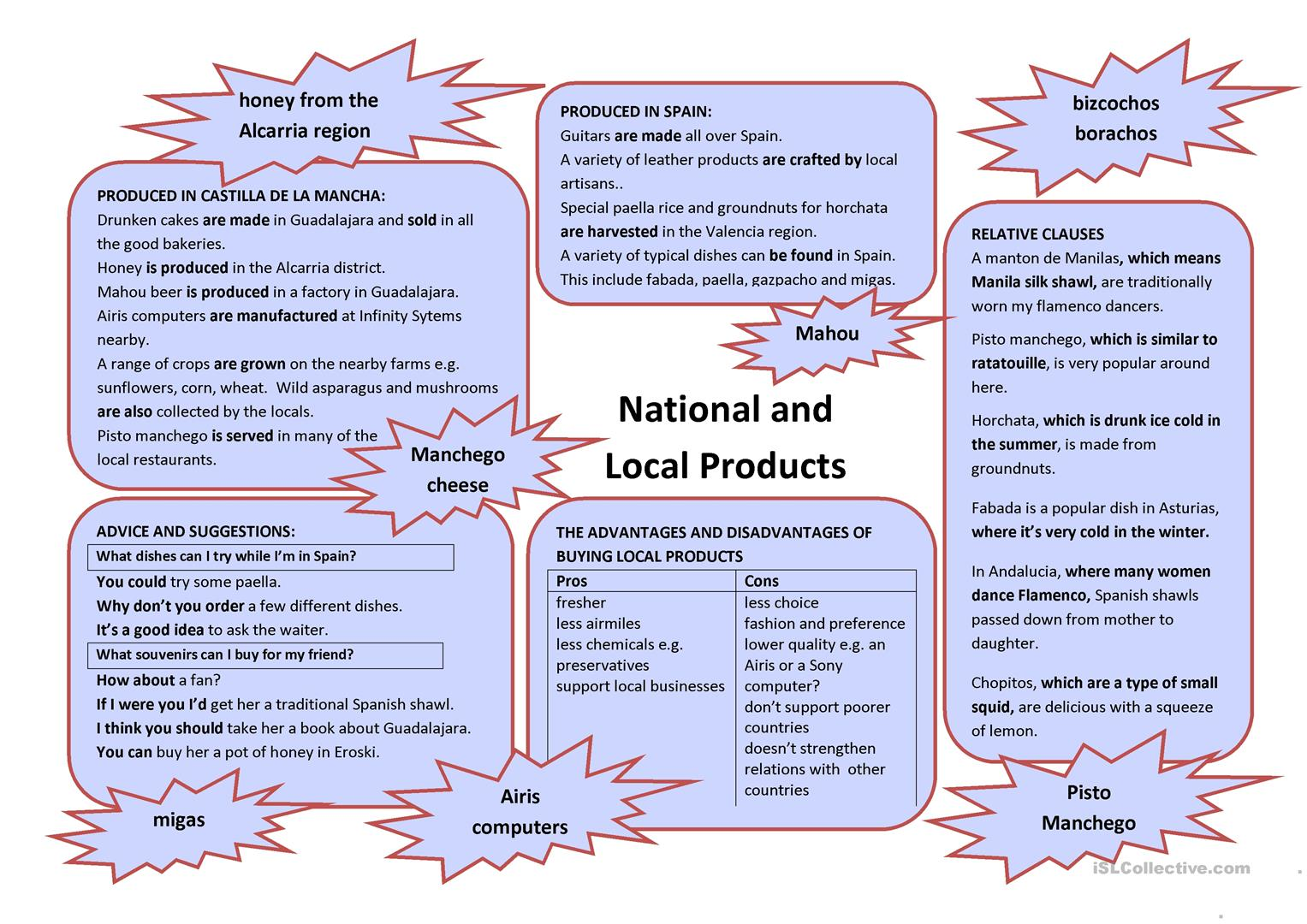 National And Local Products Worksheet
