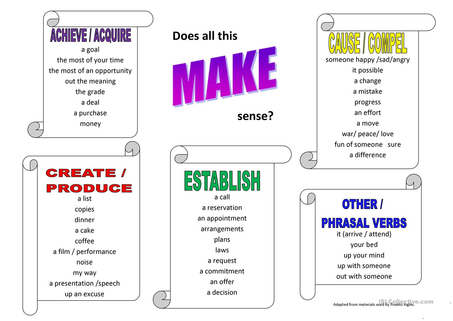 The Uses Of Make Worksheet