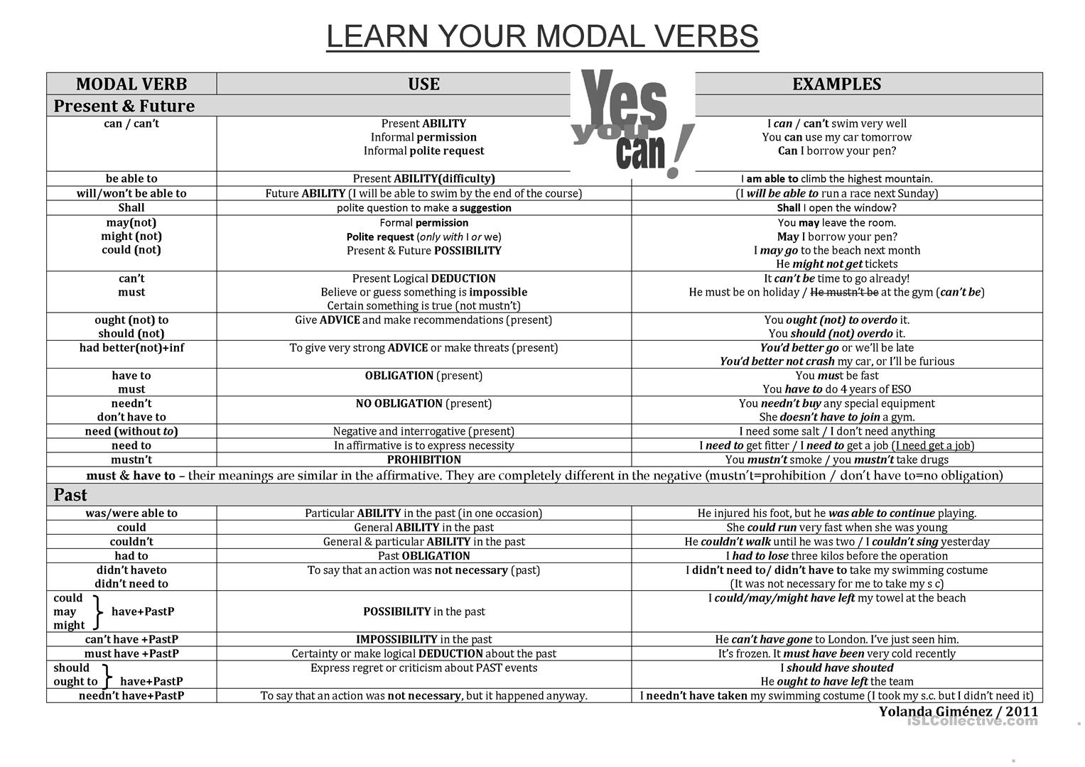 Learn Your Modal Verbs Worksheet