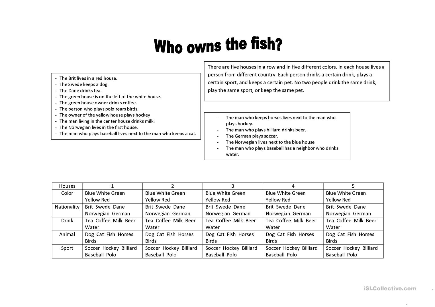 Who Owns A Fish Worksheet