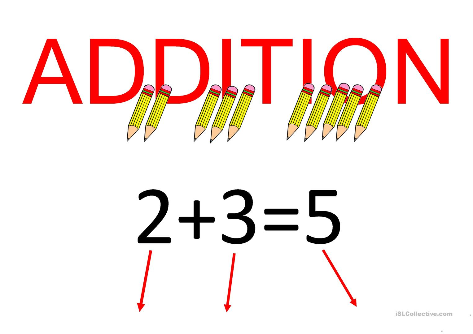 Addition And Difference Classroom Poster Worksheet