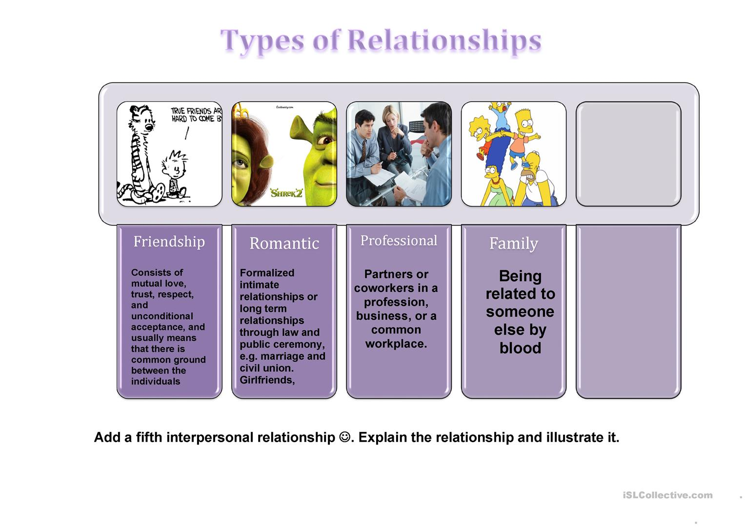 Types Of Relationships Worksheet