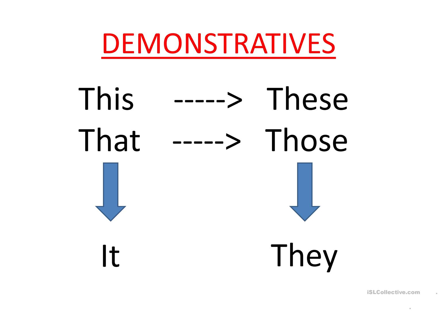 Using Demonstrative Adjectives Worksheet Module 10