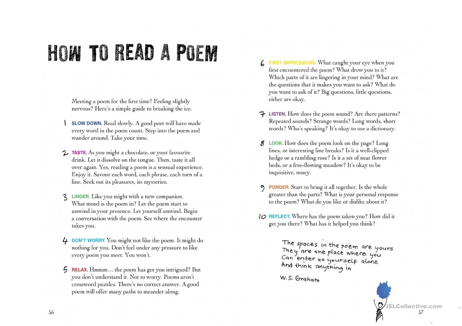 Poster How To Read Poetry Worksheet