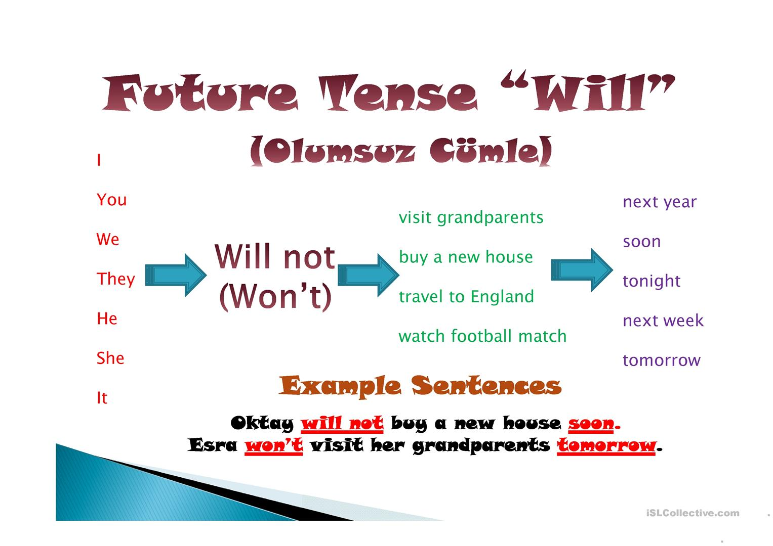 Future Tense Will Amp If Clauses Worksheet