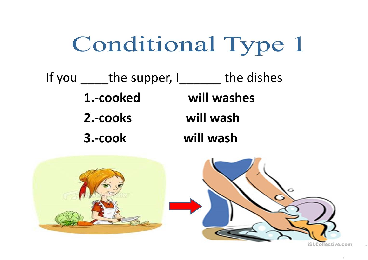 Conditionals 0 1 And 2 Worksheet
