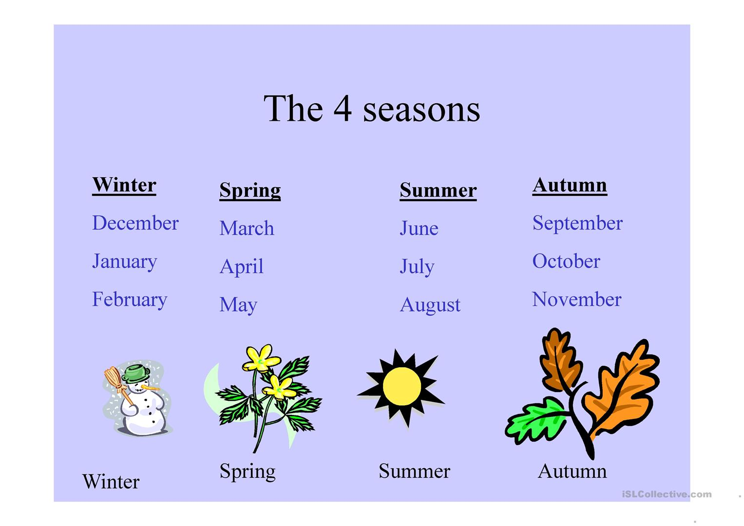 What S The Weather Like Today Worksheet