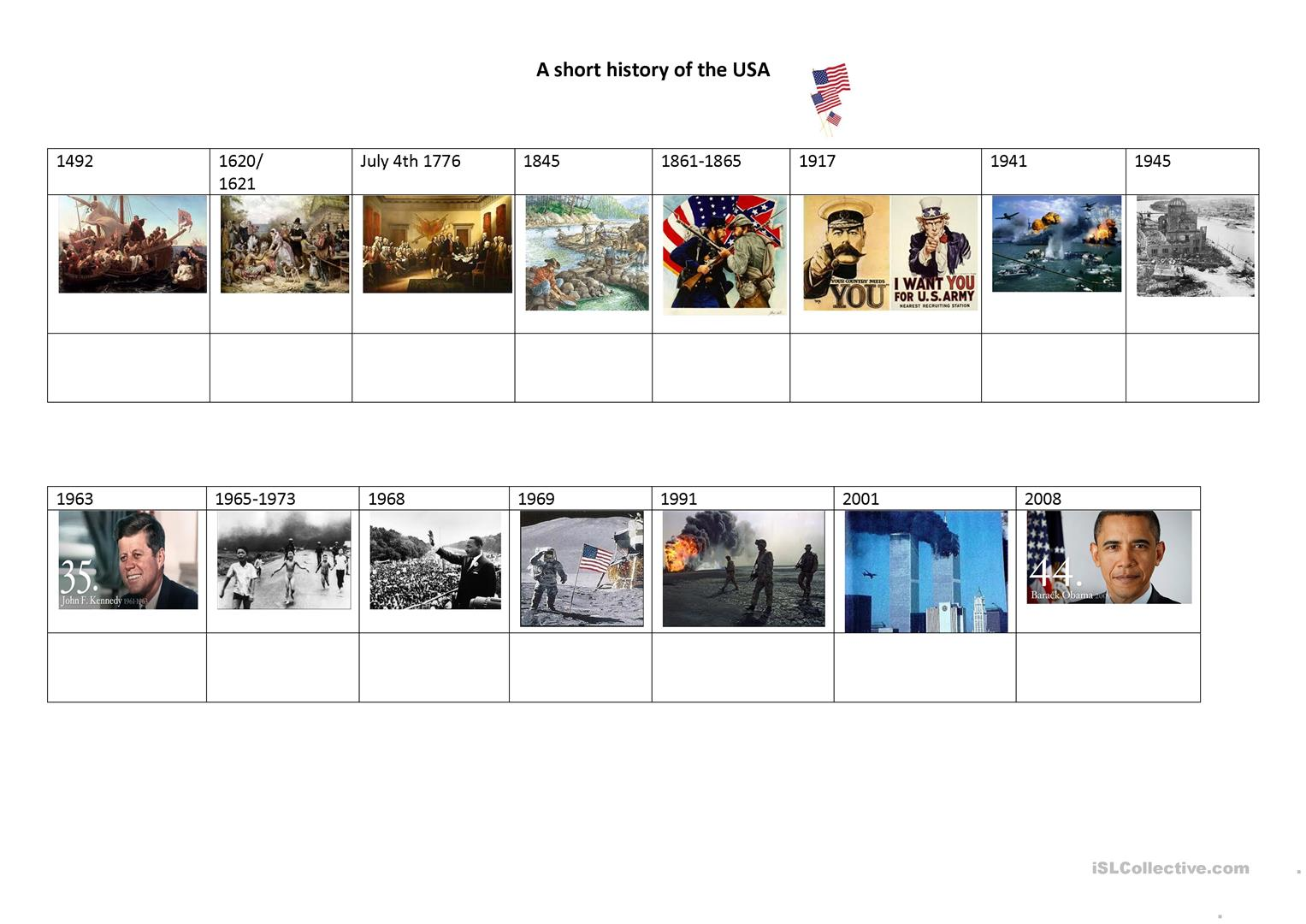 A Brief History Of The Usa Worksheet