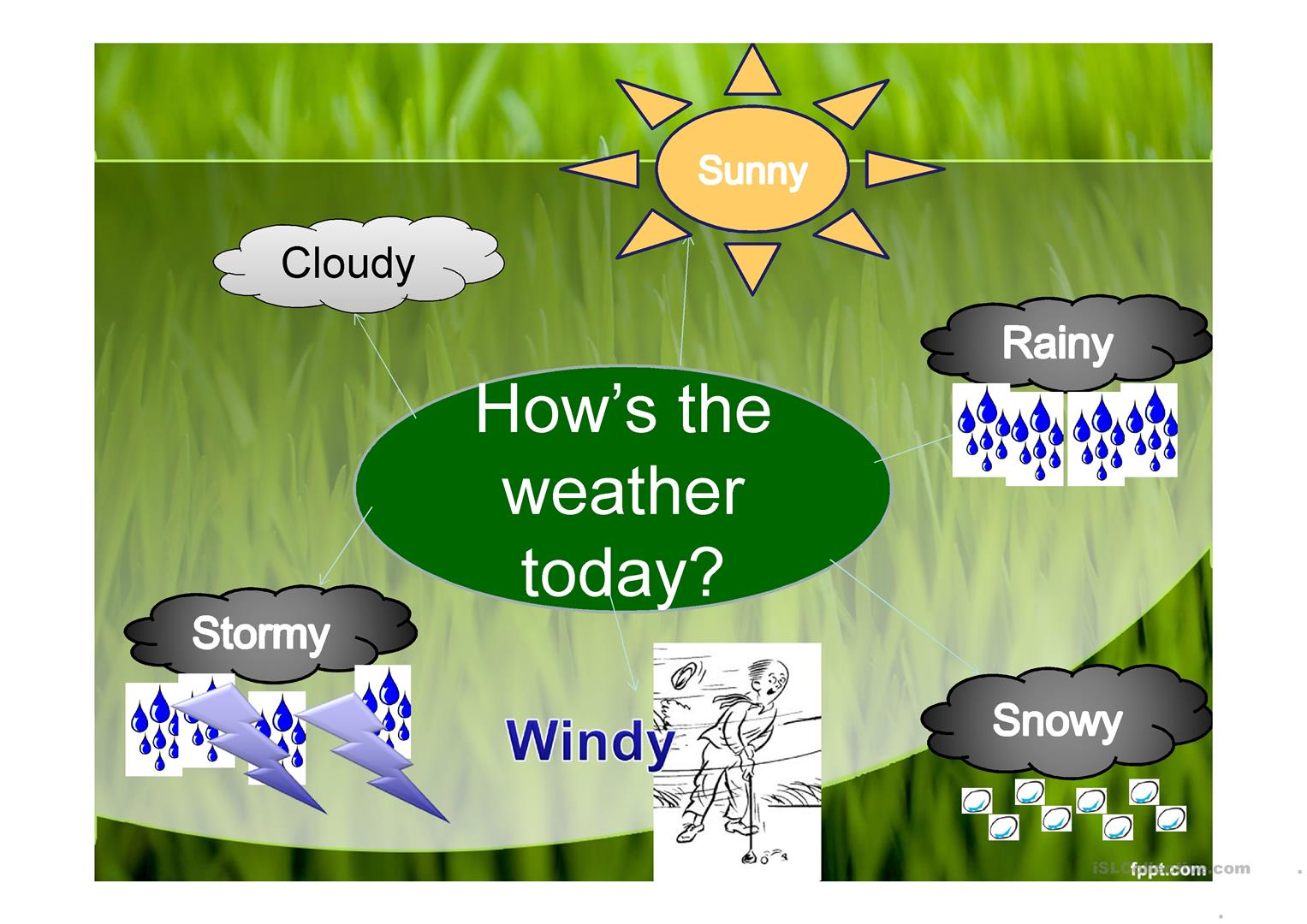 Worksheet Weather And Season