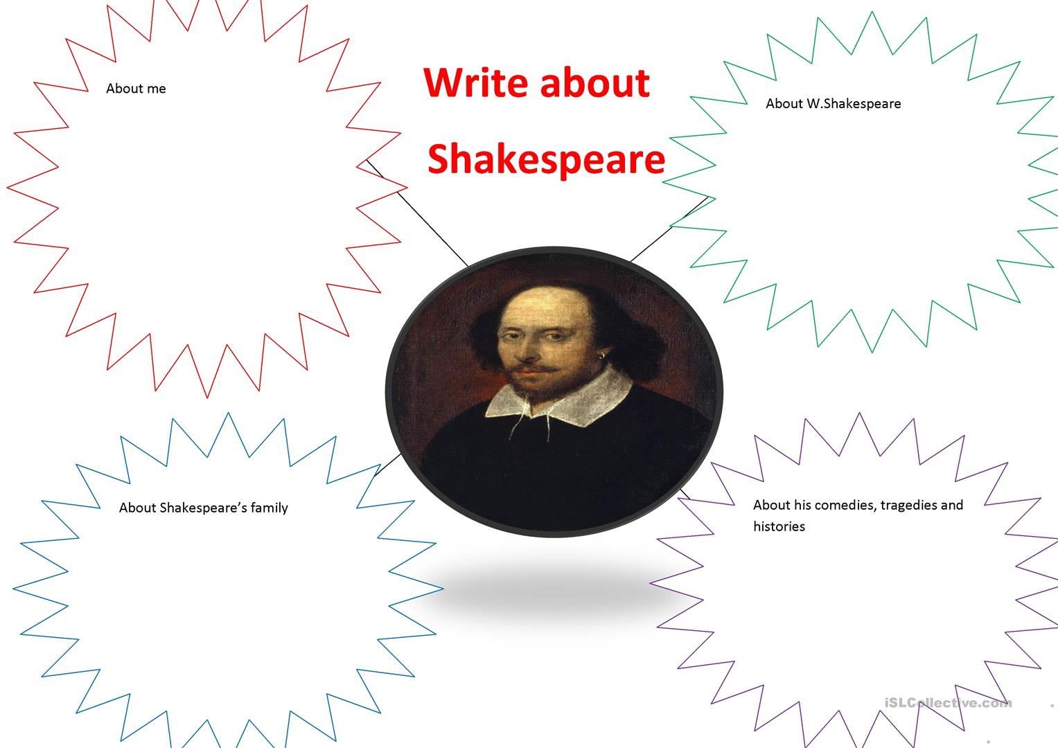 About Shakespeare Worksheet
