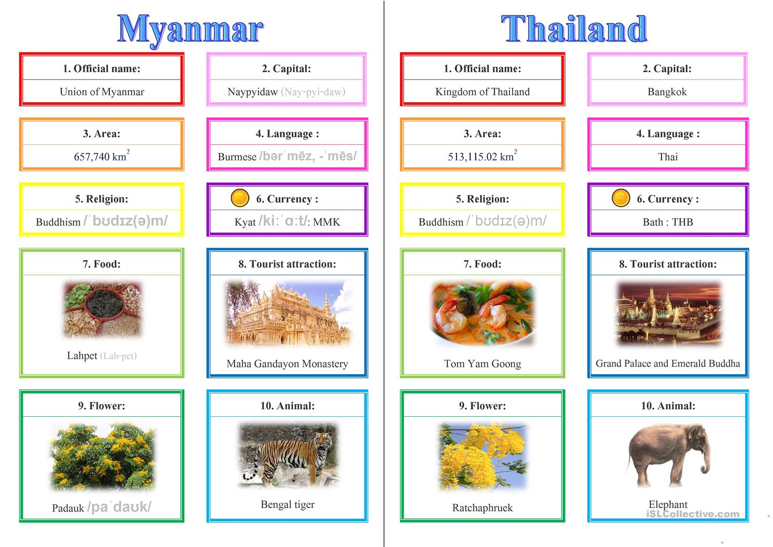 Card Asean Worksheet