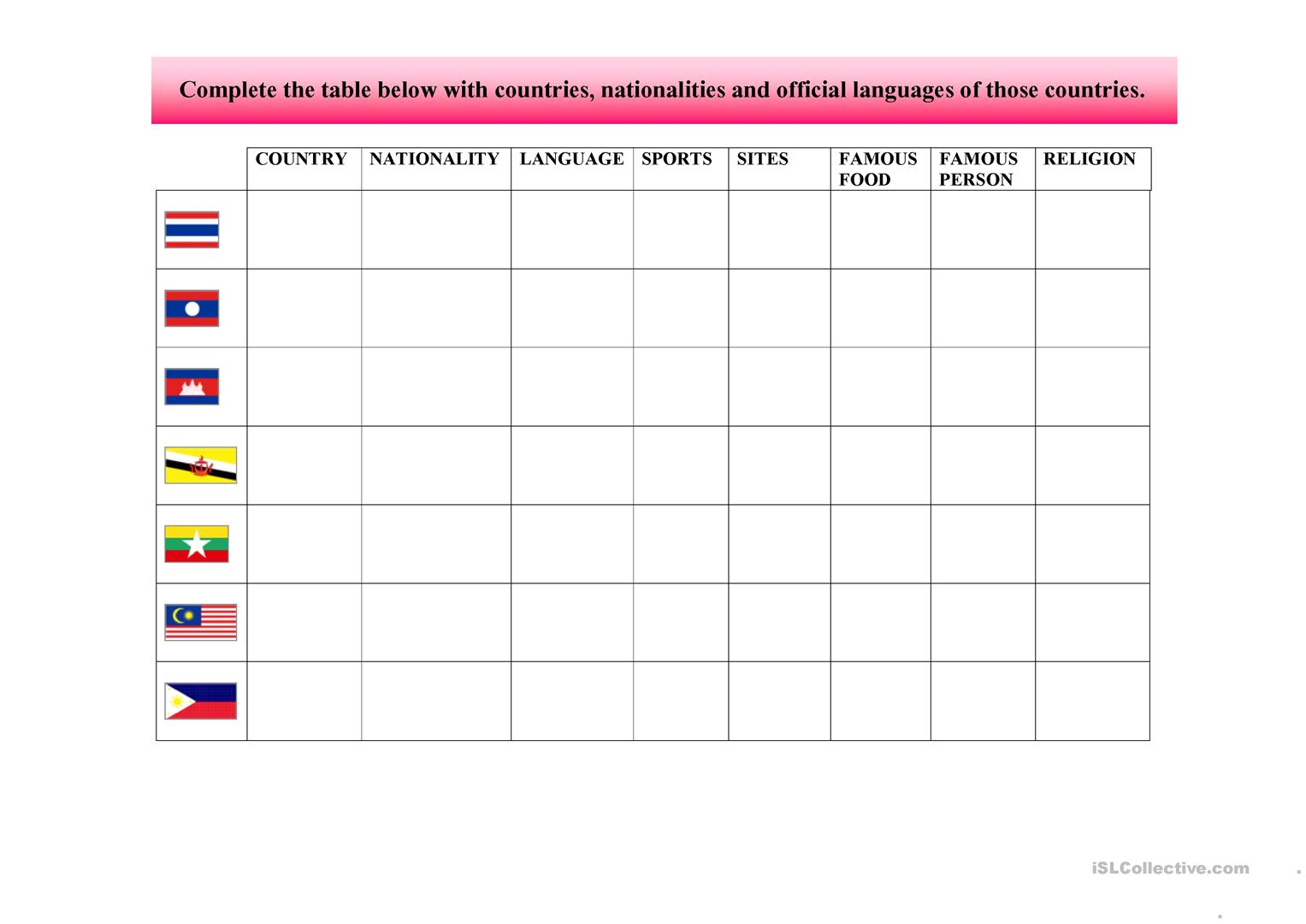 Countries And Nationality Similarities And Writing