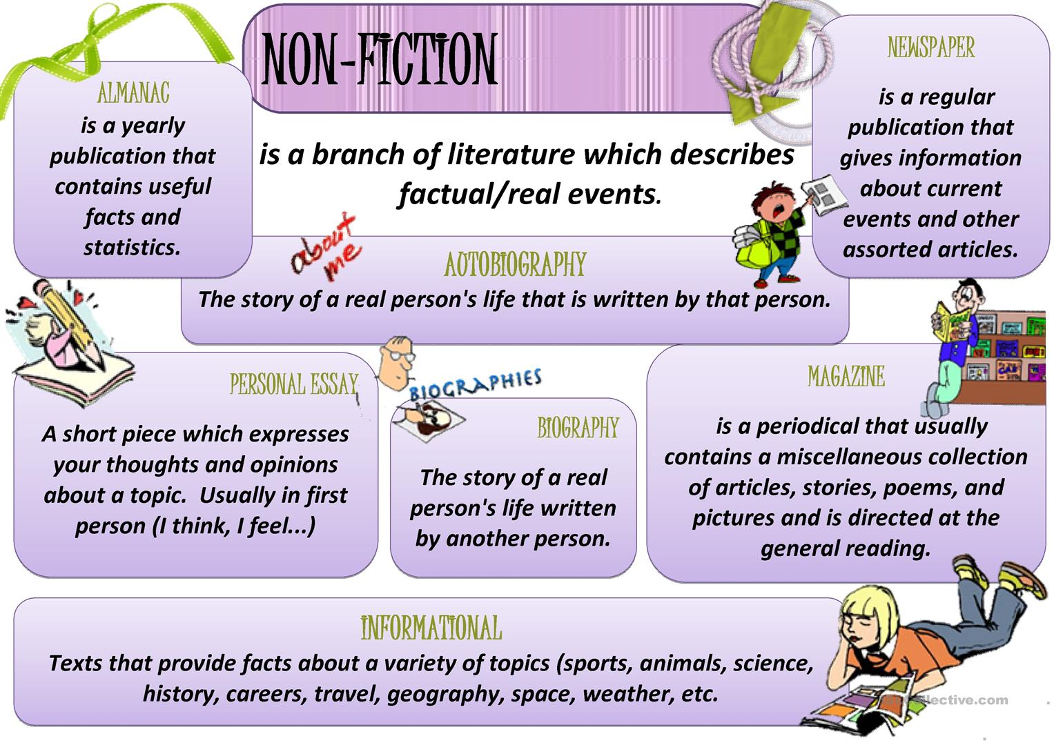 Reading Genres Non Fiction Worksheet