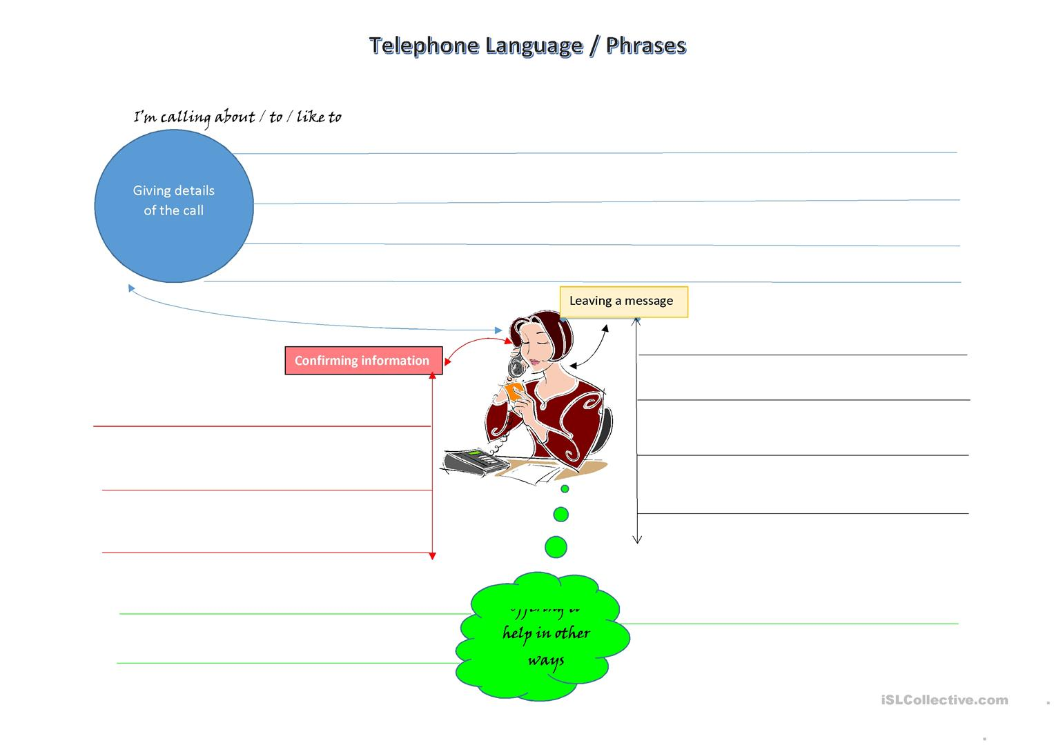 Telephone Business English