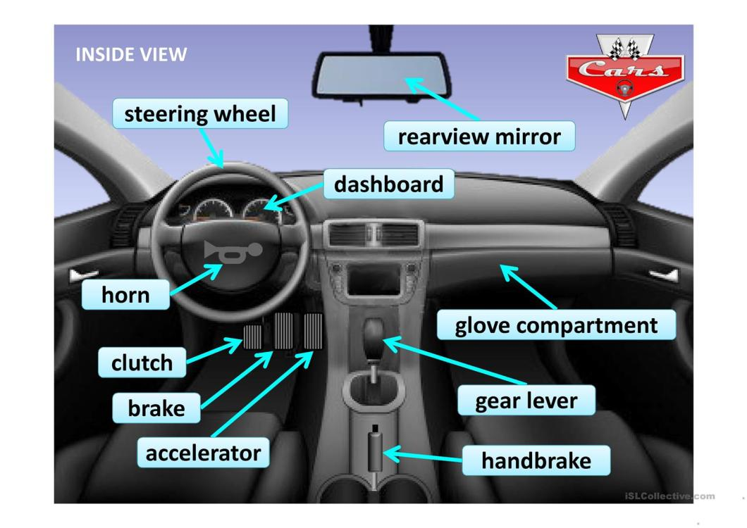 Perfect Car Parts Names With Pictures Component - Everything You ...