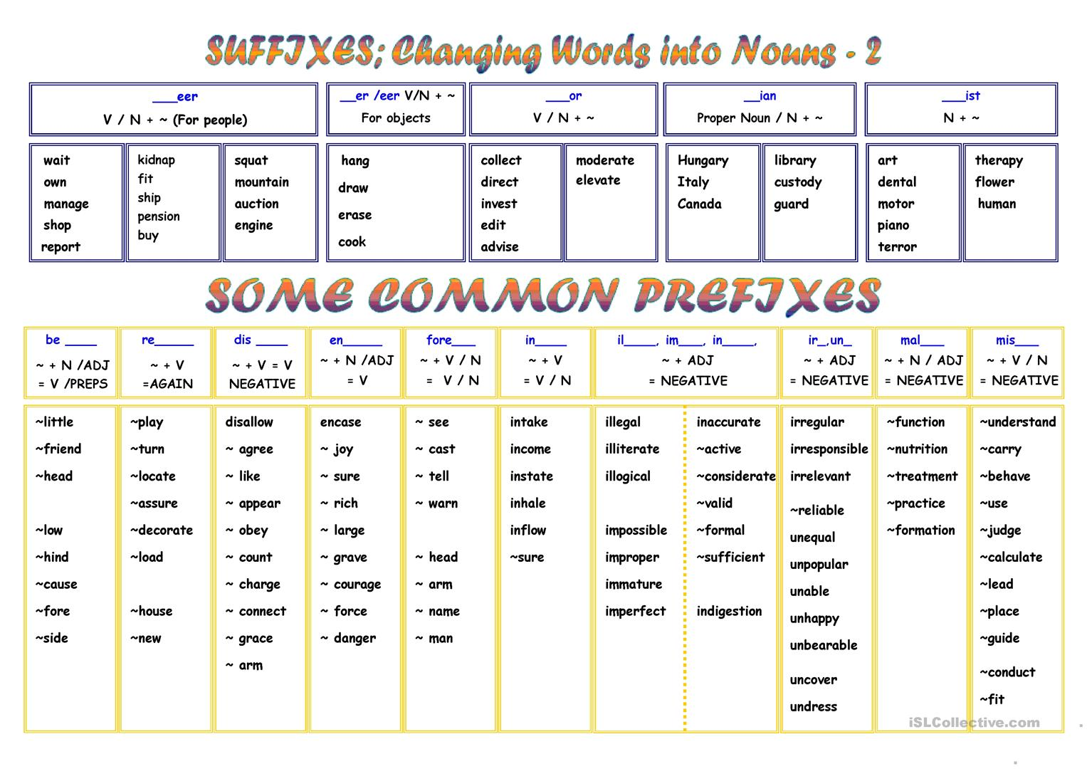 Pictures Suffix And Prefix Worksheets