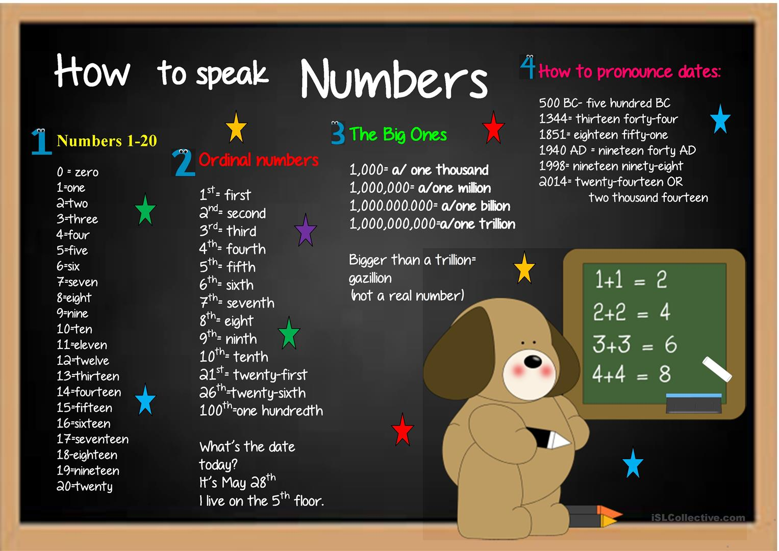 How To Pronounce Numbers Dates And More 2 Blackboards