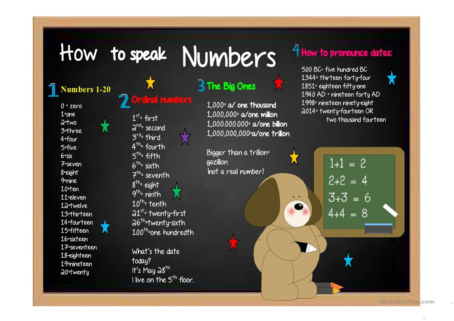 How To Pronounce Numbers And Dates Presentation Worksheet