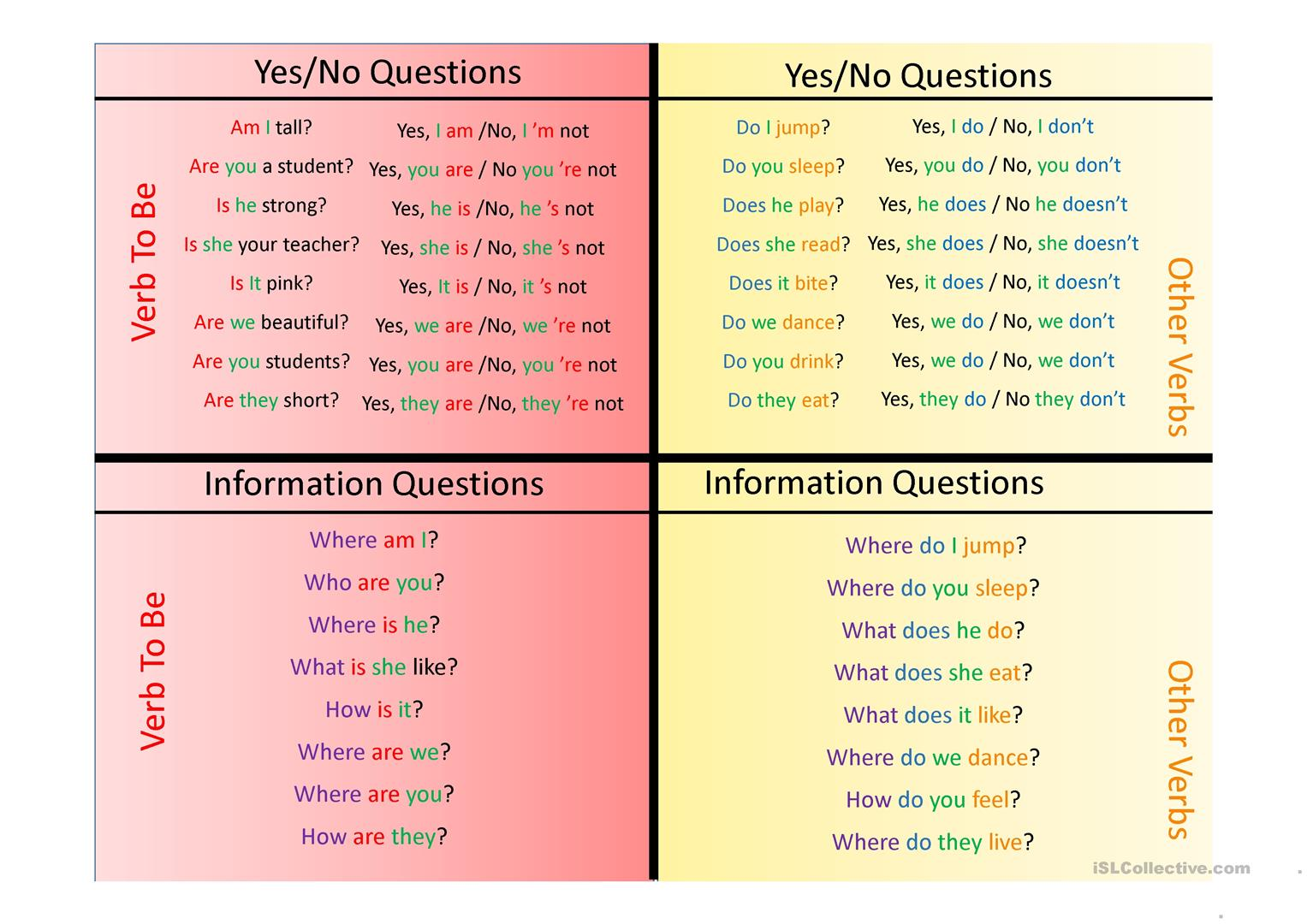 Yes And No Q S Vs Info Wh Questions Worksheet