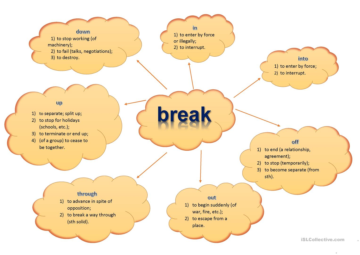 Phrasal Verb Break Worksheet