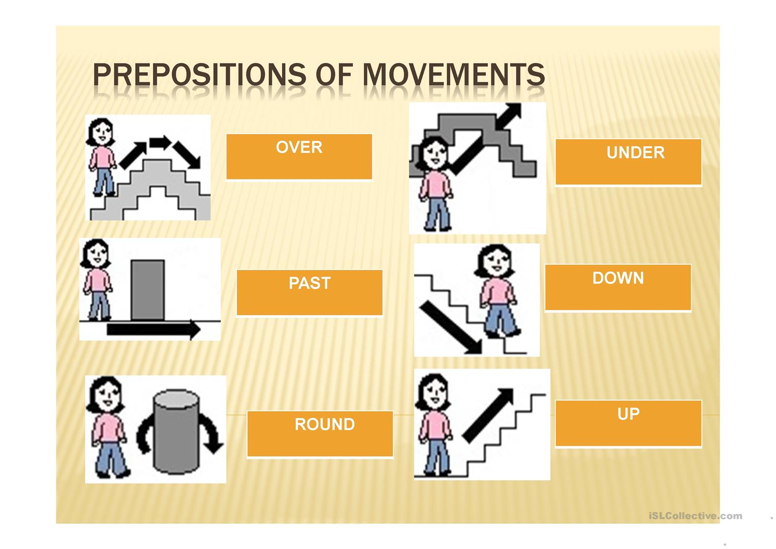 Prepositions Of Movements Worksheet
