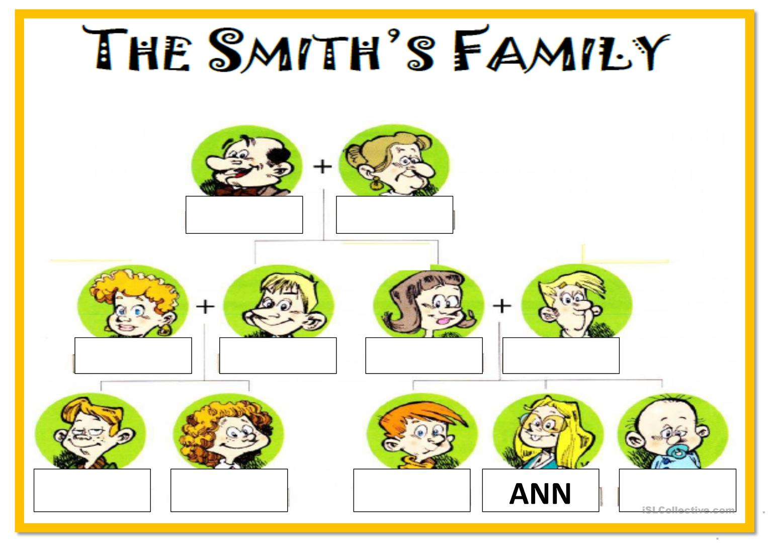 Worksheet On Family Dynamics