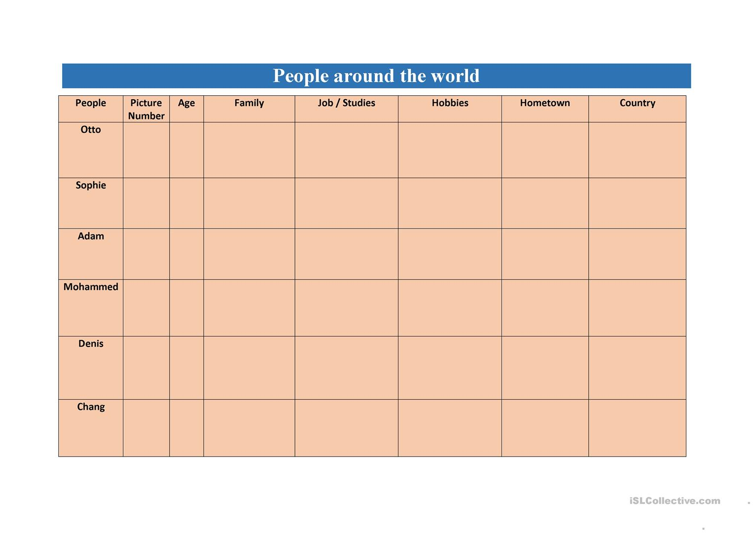 People Around The World Worksheet