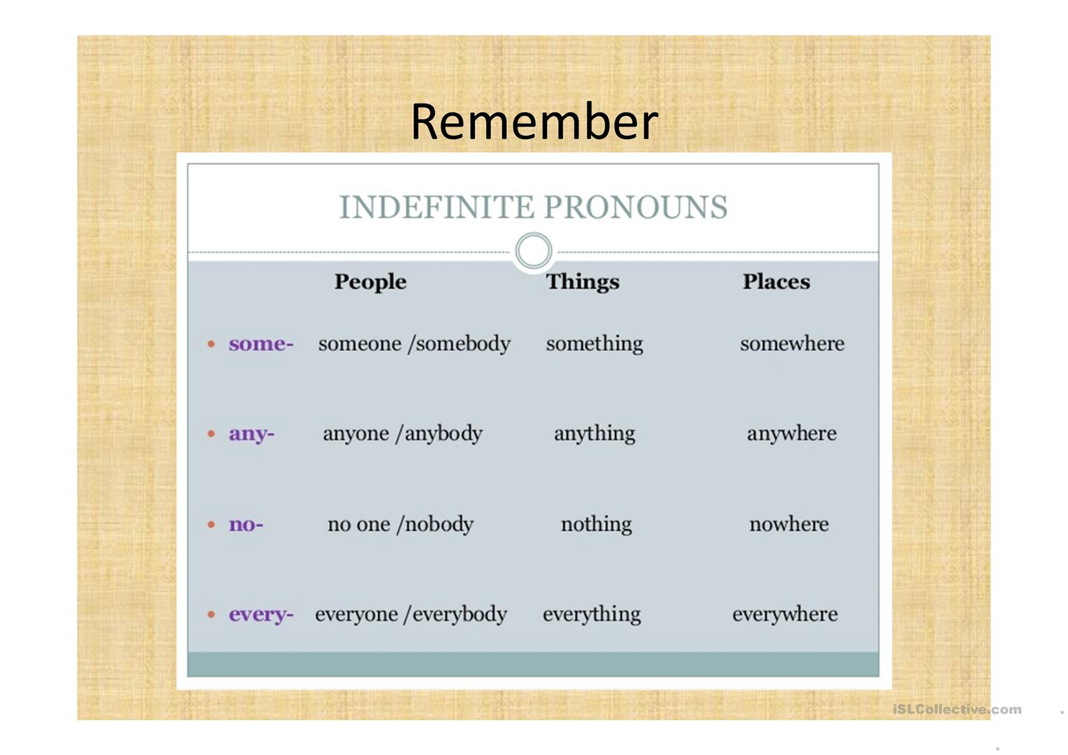 Indefinite Pronouns Worksheet