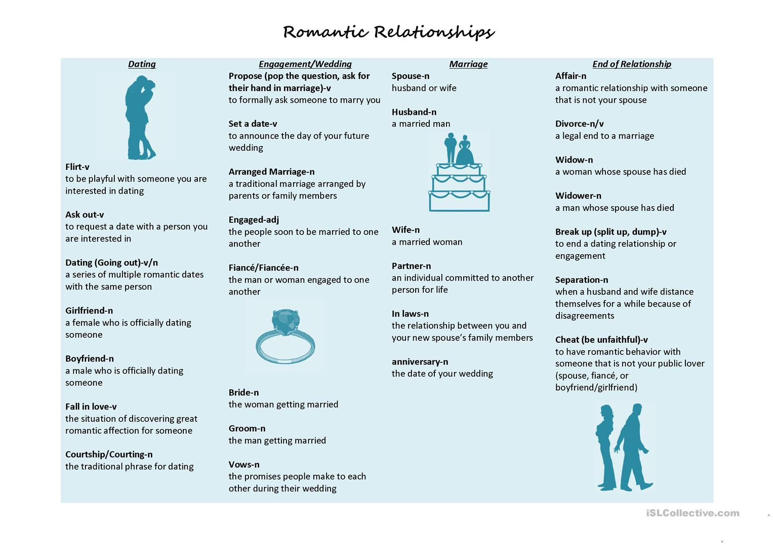 Romantic Relationships Worksheet