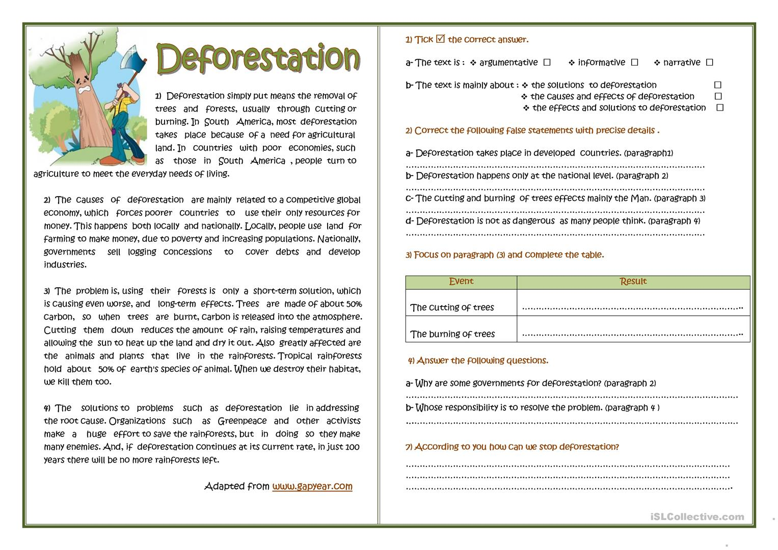 Deforestation Reading Comprehension