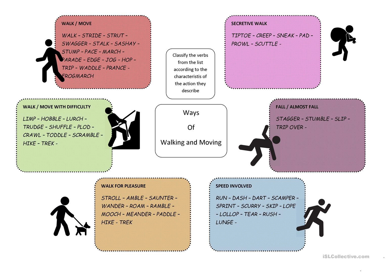 Ways Of Walking And Moving Worksheet