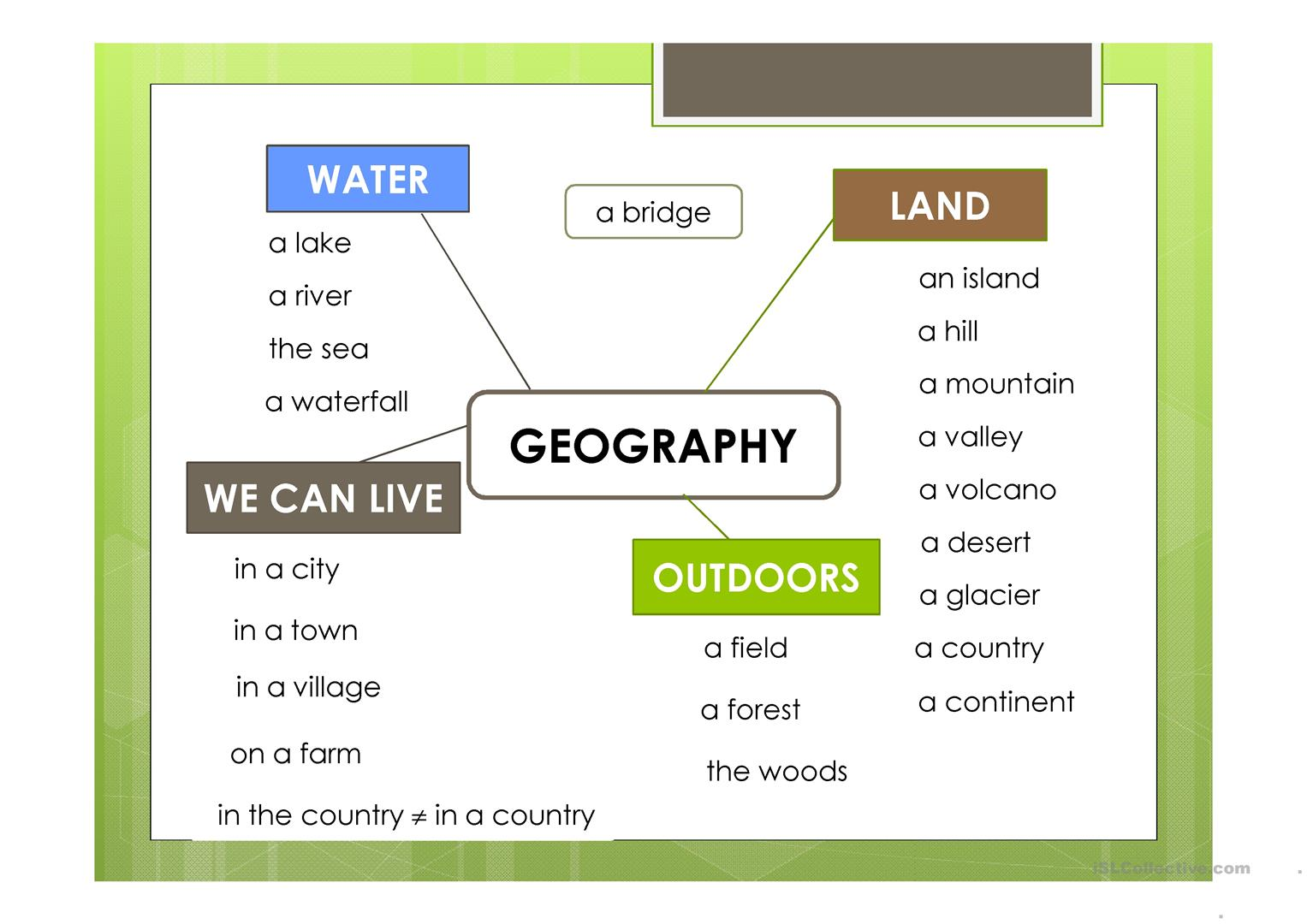 Geography Vocabulary