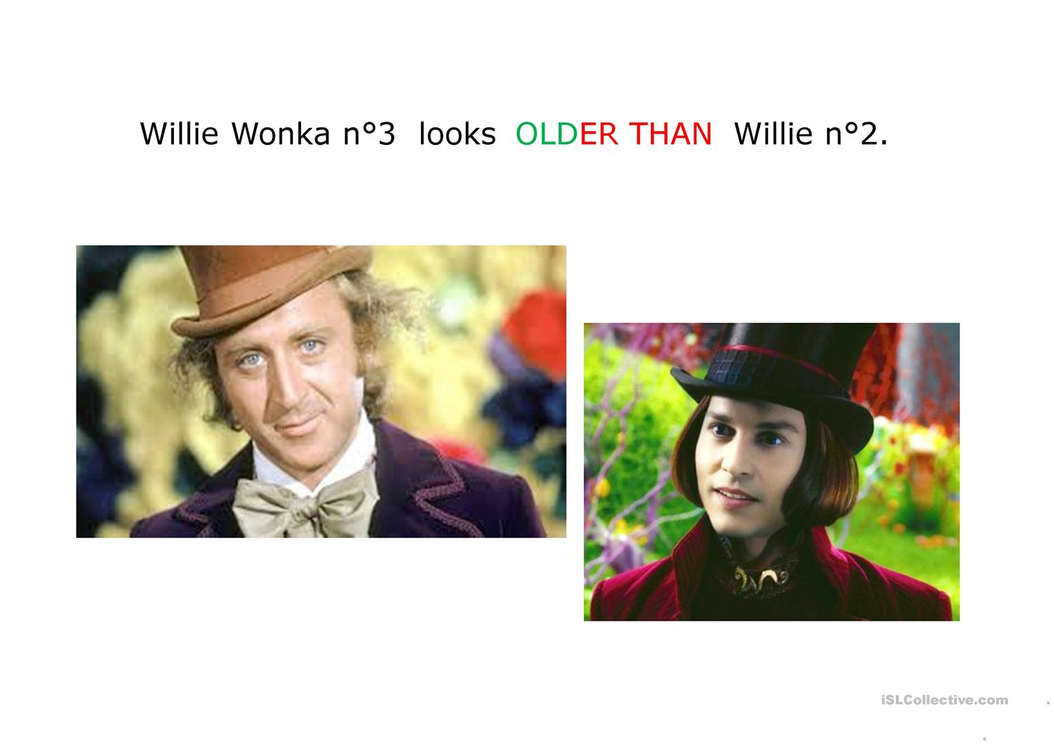 Charlie And The Chocolate Factory Comparatives And