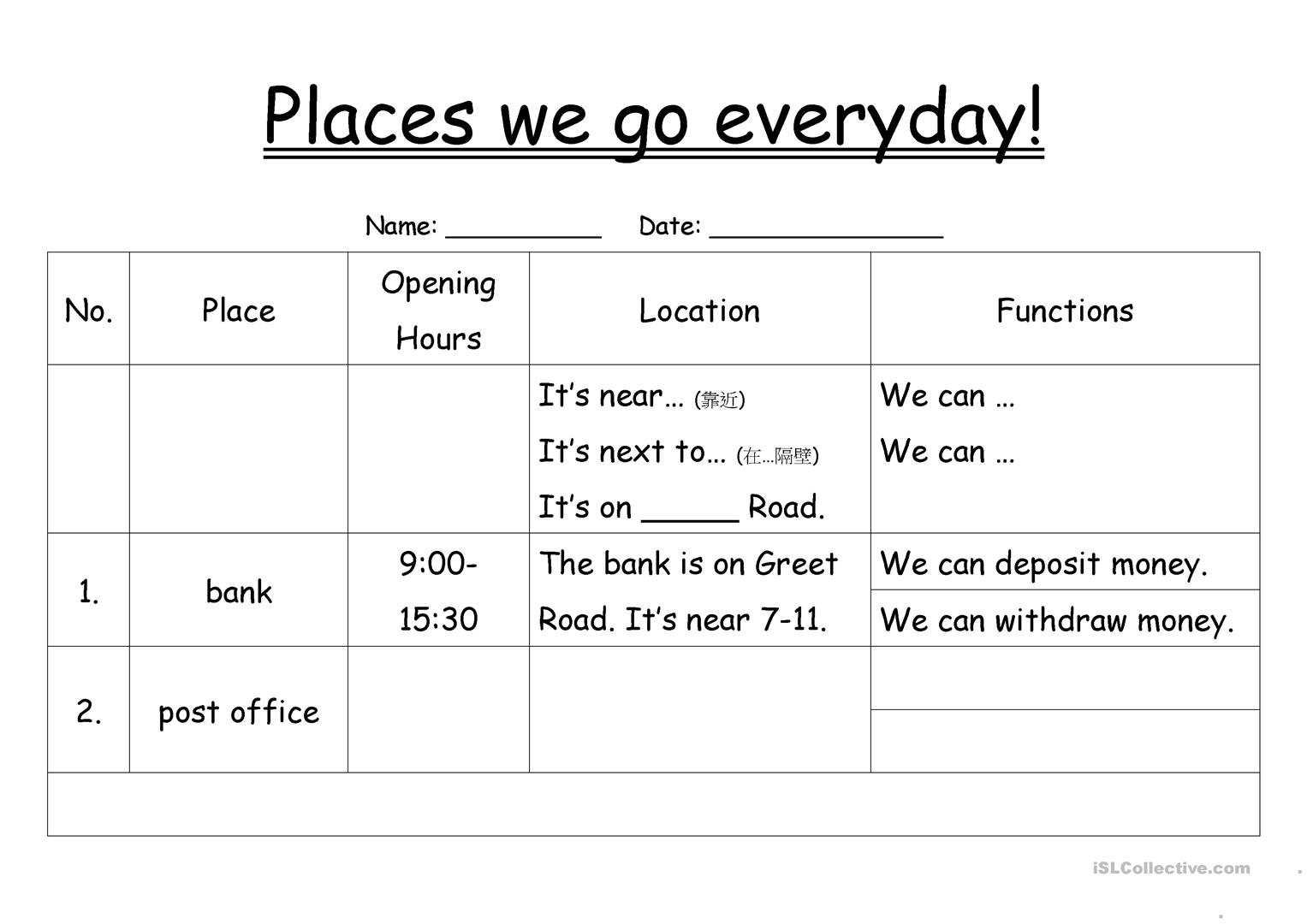 Places We Go Everyday Worksheet