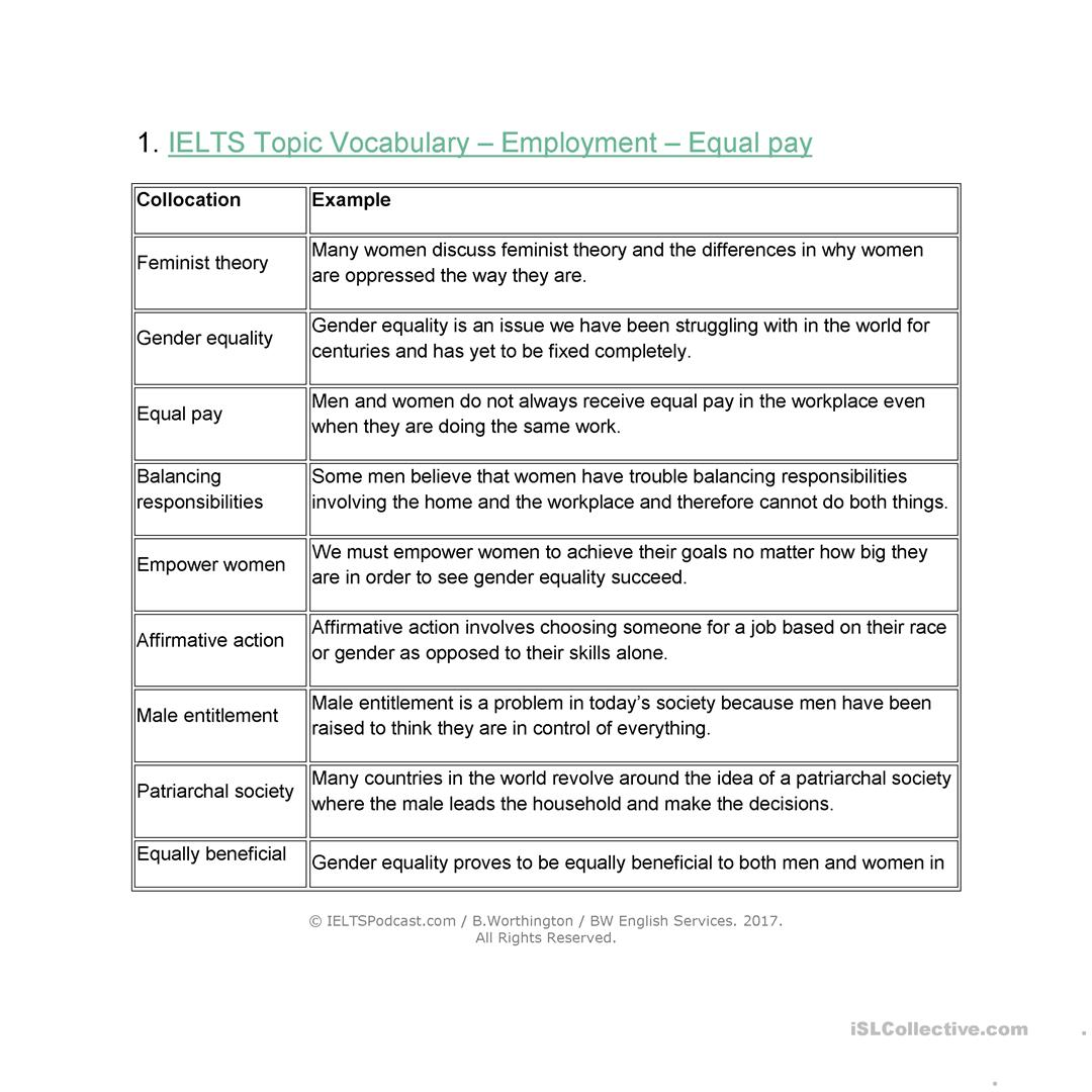 Ielts Vocabulary And Lexical Resource Worksheet