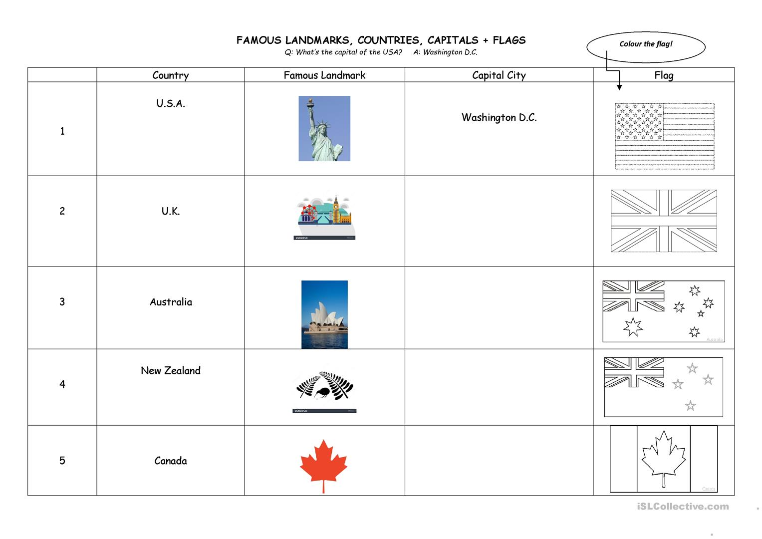 Famous Landmarks And Flags
