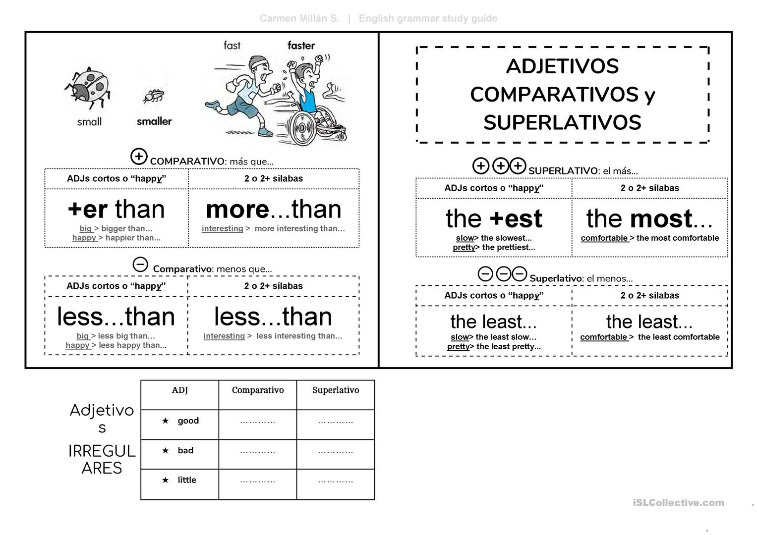 Comparative Amp Superlative Study Guide Adjectives